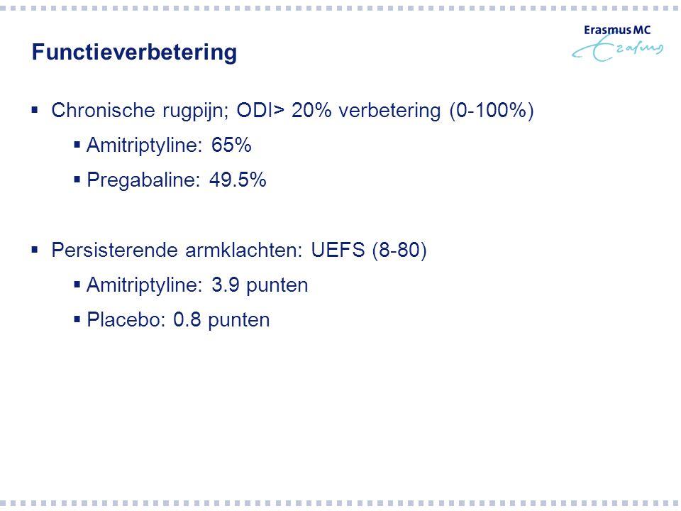 Functieverbetering  Chronische rugpijn; ODI> 20% verbetering (0-100%)  Amitriptyline: 65%  Pregabaline: 49.5%  Persisterende armklachten: UEFS (8-80)  Amitriptyline: 3.9 punten  Placebo: 0.8 punten