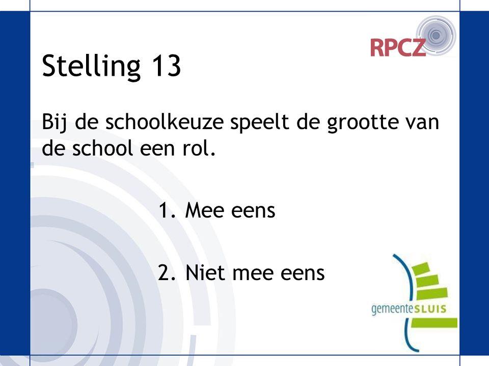 Stelling 13 Bij de schoolkeuze speelt de grootte van de school een rol. 1.Mee eens 2.Niet mee eens
