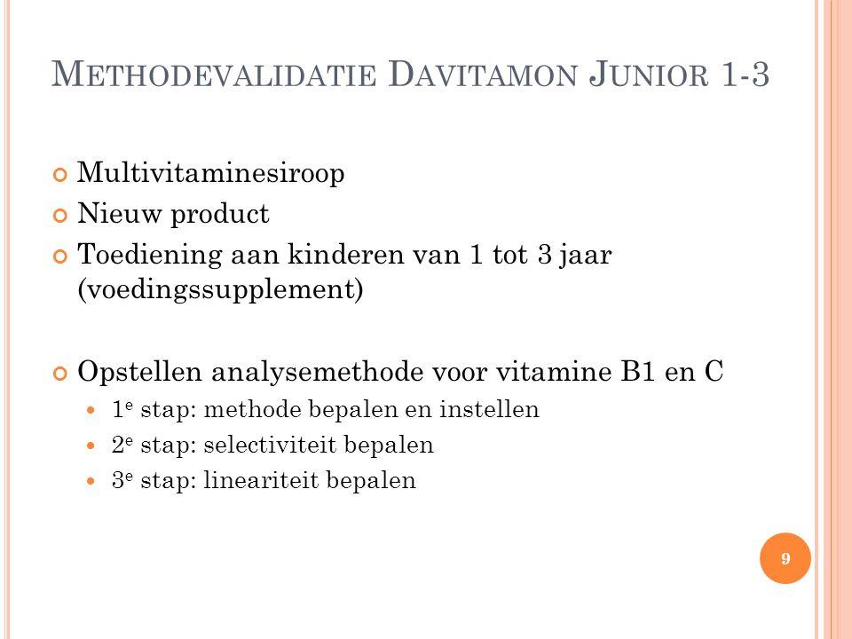 M ETHODEVALIDATIE D AVITAMON J UNIOR 1-3 Multivitaminesiroop Nieuw product Toediening aan kinderen van 1 tot 3 jaar (voedingssupplement) Opstellen analysemethode voor vitamine B1 en C 1 e stap: methode bepalen en instellen 2 e stap: selectiviteit bepalen 3 e stap: lineariteit bepalen 9