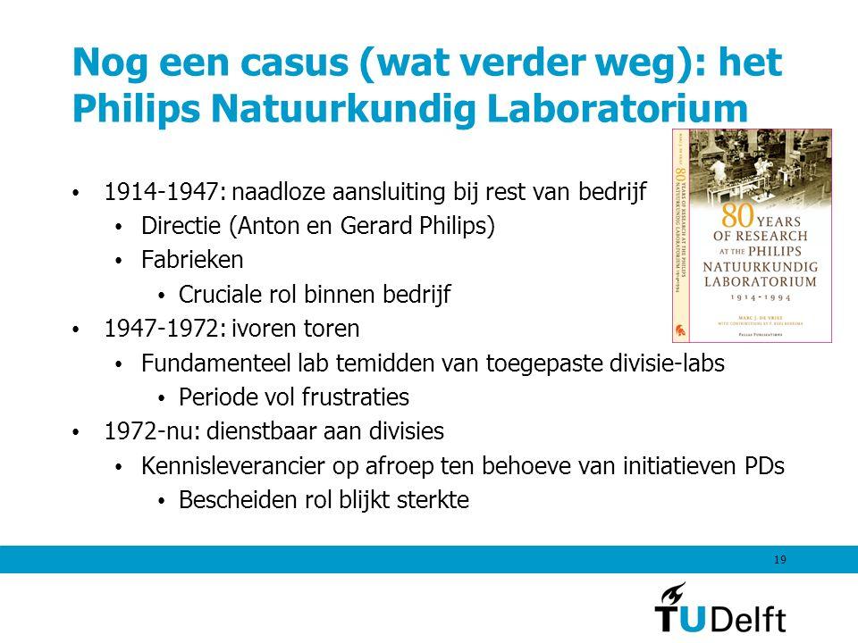 19 Nog een casus (wat verder weg): het Philips Natuurkundig Laboratorium 1914-1947: naadloze aansluiting bij rest van bedrijf Directie (Anton en Gerar