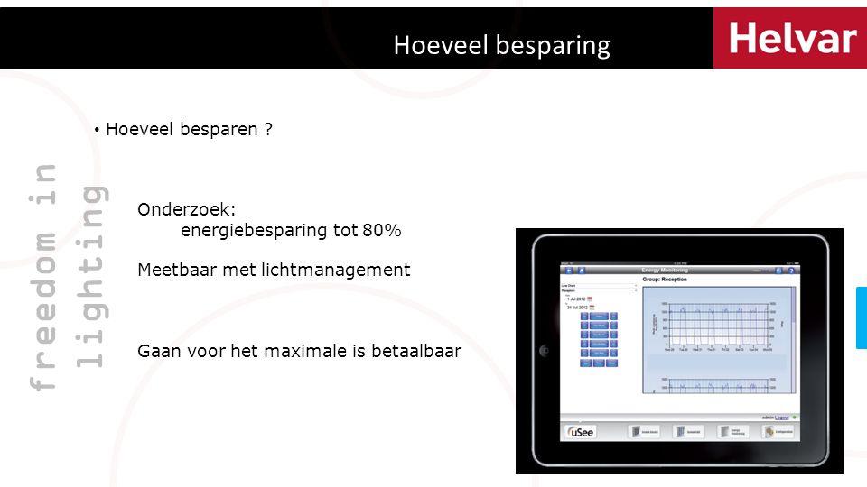 Hoeveel besparing freedom in lighting Hoeveel besparen .