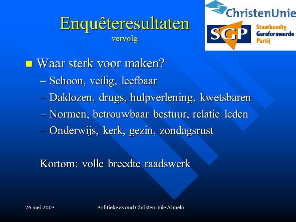 26 mei 2003Politieke avond ChristenUnie Almelo Enquêteresultaten vervolg Waar sterk voor maken.
