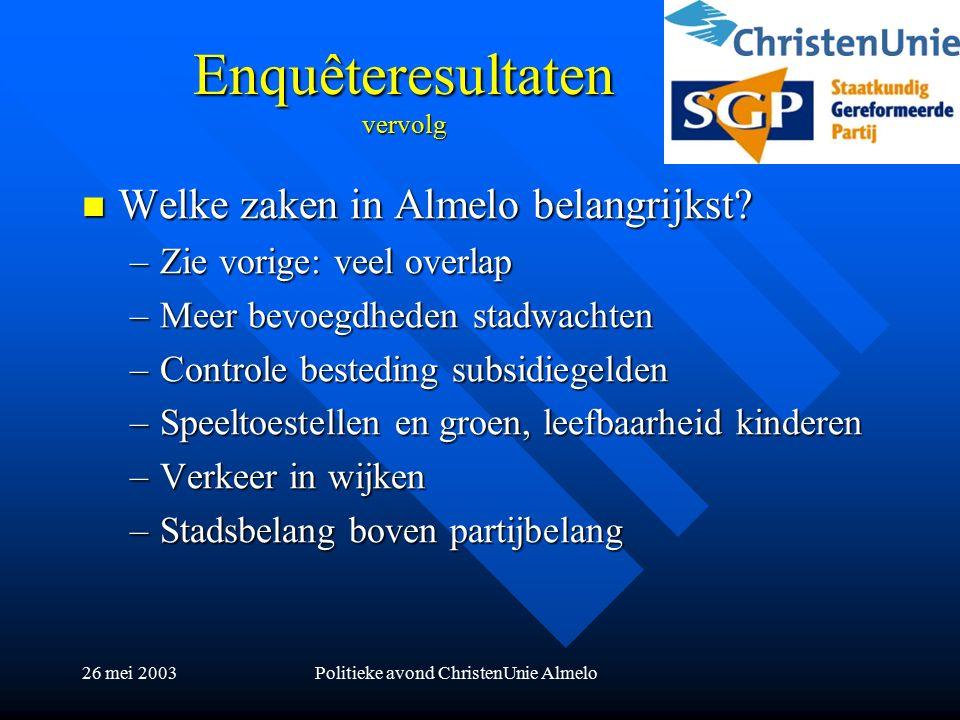 26 mei 2003Politieke avond ChristenUnie Almelo Enquêteresultaten vervolg Welke zaken in Almelo belangrijkst.