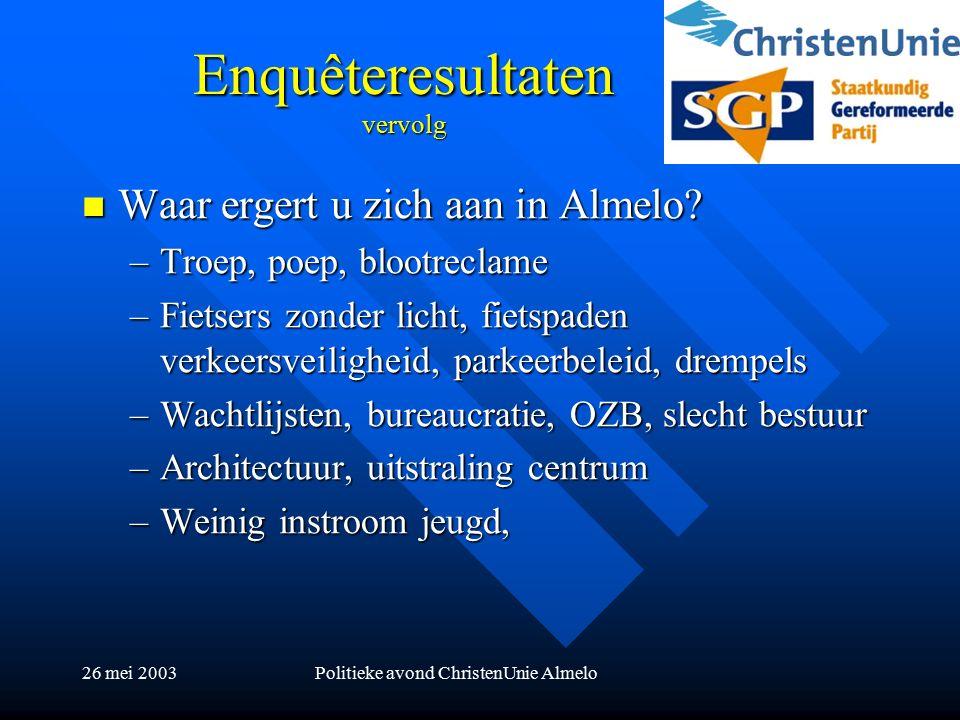 26 mei 2003Politieke avond ChristenUnie Almelo Enquêteresultaten vervolg Waar ergert u zich aan in Almelo.