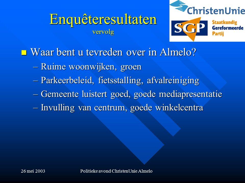 26 mei 2003Politieke avond ChristenUnie Almelo Enquêteresultaten vervolg Waar bent u tevreden over in Almelo.