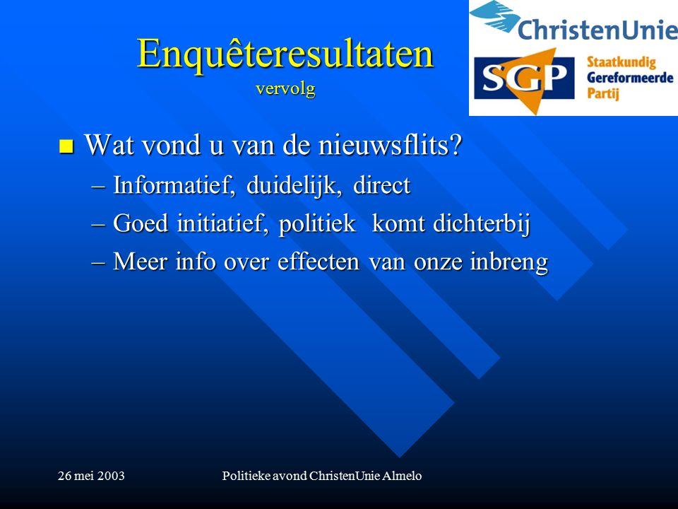 26 mei 2003Politieke avond ChristenUnie Almelo Enquêteresultaten vervolg Wat vond u van de nieuwsflits.