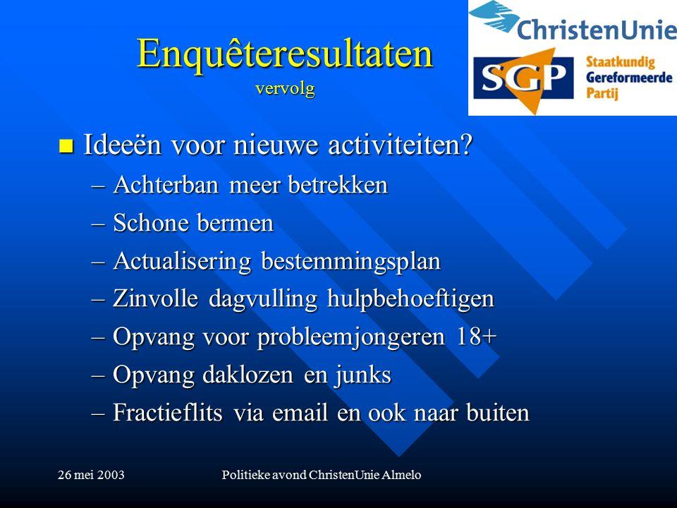 26 mei 2003Politieke avond ChristenUnie Almelo Enquêteresultaten vervolg Ideeën voor nieuwe activiteiten.