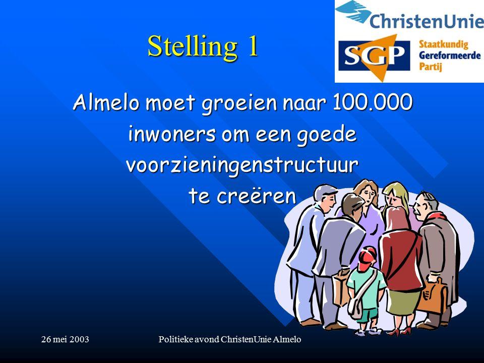26 mei 2003Politieke avond ChristenUnie Almelo Stelling 1 Almelo moet groeien naar 100.000 inwoners om een goede voorzieningenstructuur te creëren