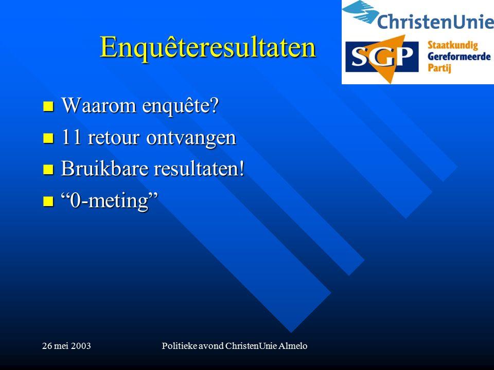 26 mei 2003Politieke avond ChristenUnie Almelo Enquêteresultaten Waarom enquête.