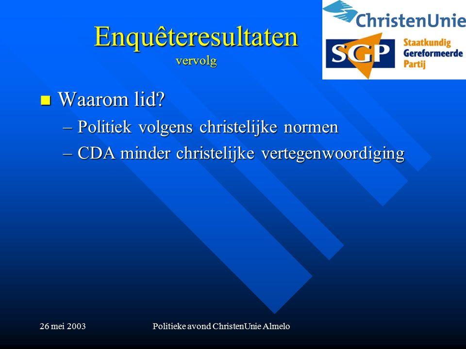 26 mei 2003Politieke avond ChristenUnie Almelo Enquêteresultaten vervolg Waarom lid.