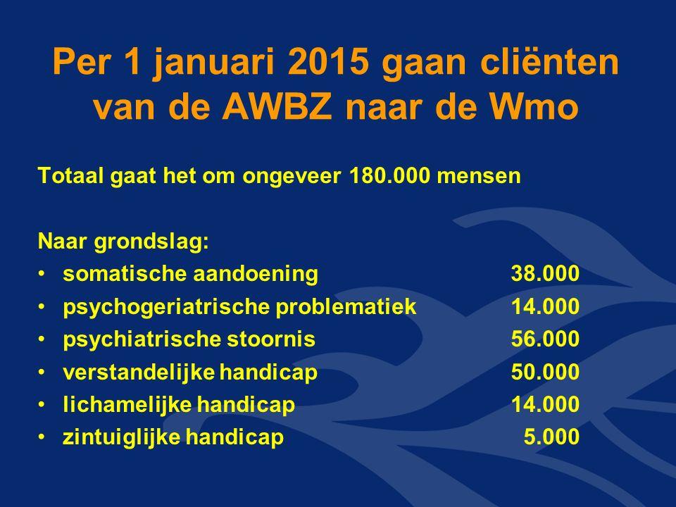 Per 1 januari 2015 gaan cliënten van de AWBZ naar de Wmo Totaal gaat het om ongeveer 180.000 mensen Naar grondslag: somatische aandoening 38.000 psychogeriatrische problematiek14.000 psychiatrische stoornis56.000 verstandelijke handicap 50.000 lichamelijke handicap14.000 zintuiglijke handicap 5.000