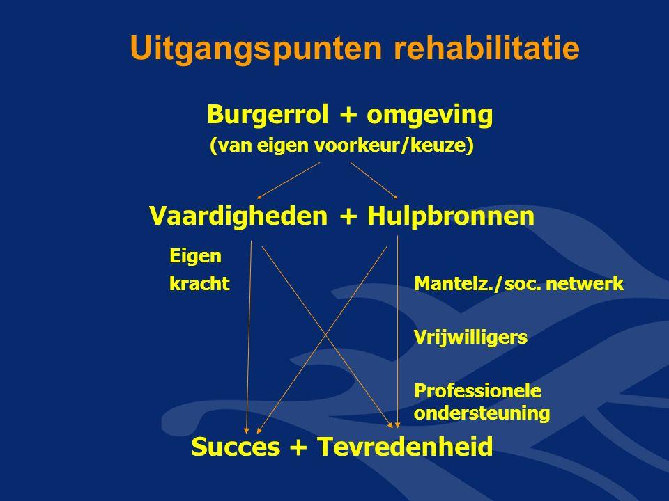 Interdisciplinaire samenwerking (T-shaped) Betekent dat je niet alleen vanuit je eigen referentiekader naar de situatie kijkt, maar je ook verplaatst in het referentiekader van de ander en wat jij kan bijdragen aan het oplossen van een probleem dat de ander ervaart