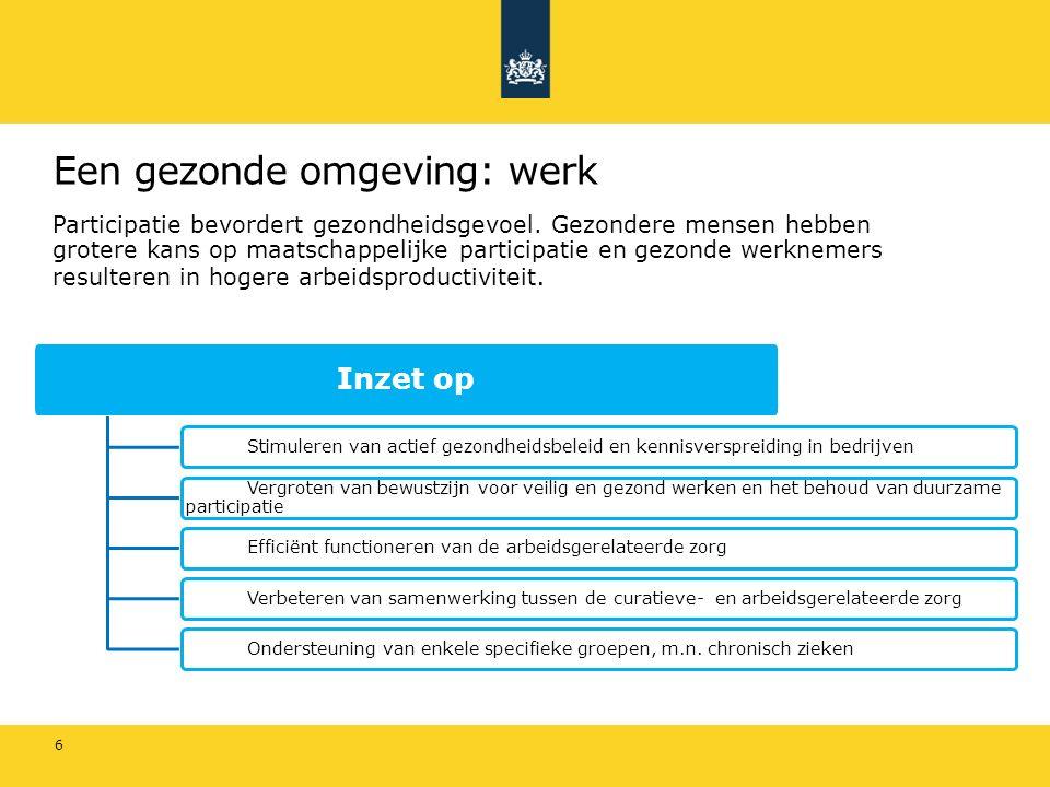 Een gezonde omgeving: rookvrij 7 Zowel het versterken van de sociale norm als een gezonde uitgaansomgeving zijn aandachtspunten binnen het NPP.