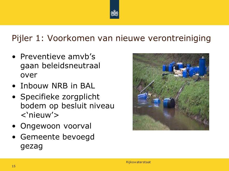 Rijkswaterstaat Pijler 1: Voorkomen van nieuwe verontreiniging Preventieve amvb's gaan beleidsneutraal over Inbouw NRB in BAL Specifieke zorgplicht bo