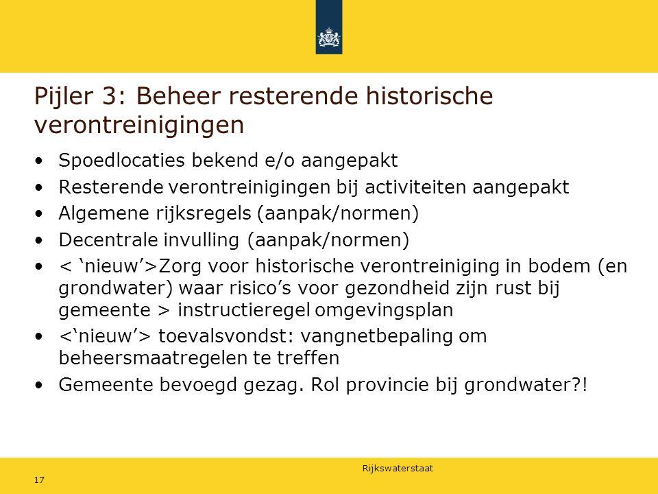 Rijkswaterstaat Pijler 3: Beheer resterende historische verontreinigingen Spoedlocaties bekend e/o aangepakt Resterende verontreinigingen bij activite