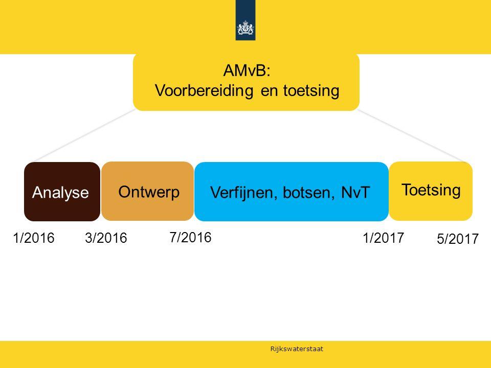 Rijkswaterstaat AMvB: Voorbereiding en toetsing Analyse Ontwerp Verfijnen, botsen, NvT 1/20163/2016 7/2016 1/2017 Toetsing 5/2017