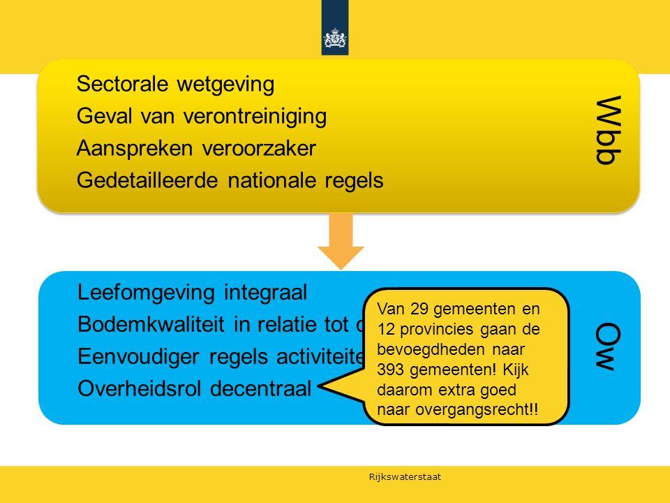 Rijkswaterstaat Sectorale wetgeving Geval van verontreiniging Aanspreken veroorzaker Gedetailleerde nationale regels Leefomgeving integraal Bodemkwali