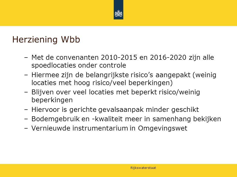 Rijkswaterstaat Herziening Wbb –Met de convenanten 2010-2015 en 2016-2020 zijn alle spoedlocaties onder controle –Hiermee zijn de belangrijkste risico