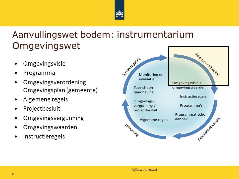 Rijkswaterstaat Aanvullingswet bodem: instrumentarium Omgevingswet Omgevingsvisie Programma Omgevingsverordening Omgevingsplan (gemeente) Algemene reg