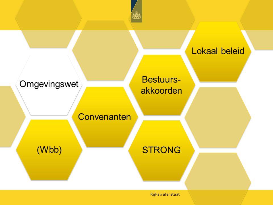 Rijkswaterstaat Omgevingswet (Wbb) Convenanten Bestuurs- akkoorden STRONG Lokaal beleid
