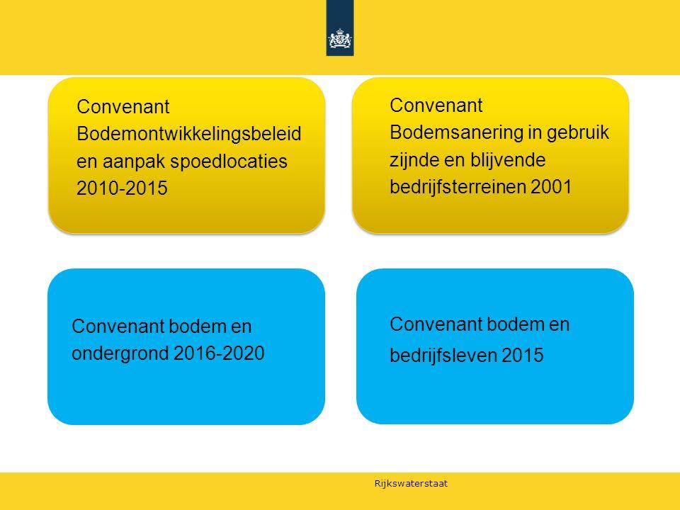 Rijkswaterstaat Convenant Bodemontwikkelingsbeleid en aanpak spoedlocaties 2010-2015 Convenant bodem en ondergrond 2016-2020 Convenant Bodemsanering i