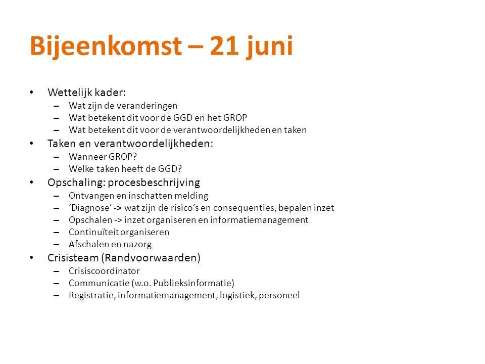 Bijeenkomst – 21 juni Wettelijk kader: – Wat zijn de veranderingen – Wat betekent dit voor de GGD en het GROP – Wat betekent dit voor de verantwoordel