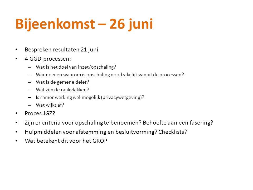 Bijeenkomst – 26 juni Bespreken resultaten 21 juni 4 GGD-processen: – Wat is het doel van inzet/opschaling? – Wanneer en waarom is opschaling noodzake