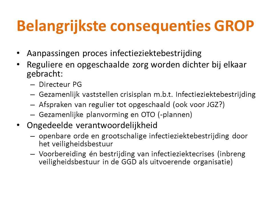 Belangrijkste consequenties GROP Aanpassingen proces infectieziektebestrijding Reguliere en opgeschaalde zorg worden dichter bij elkaar gebracht: – Di