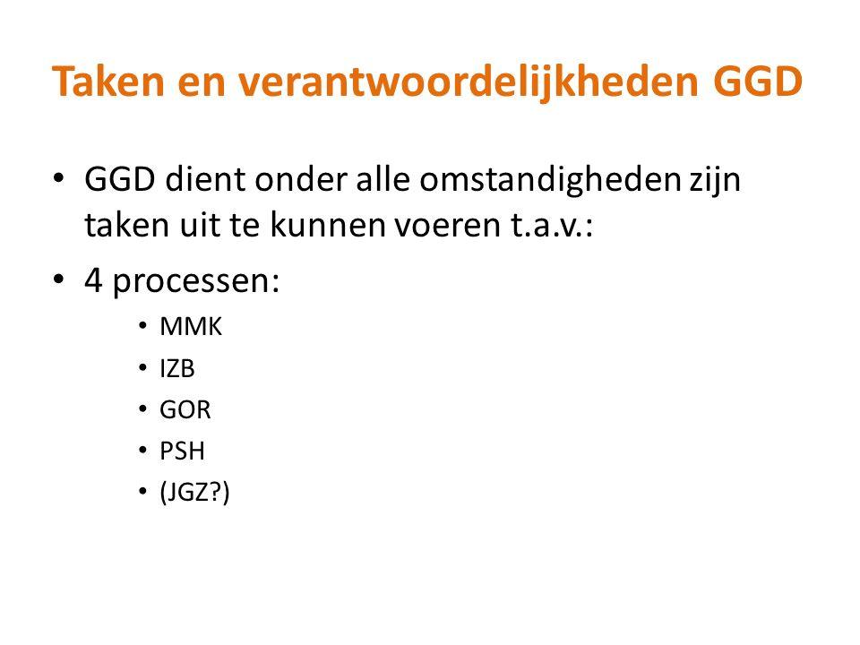 Taken en verantwoordelijkheden GGD GGD dient onder alle omstandigheden zijn taken uit te kunnen voeren t.a.v.: 4 processen: MMK IZB GOR PSH (JGZ?)