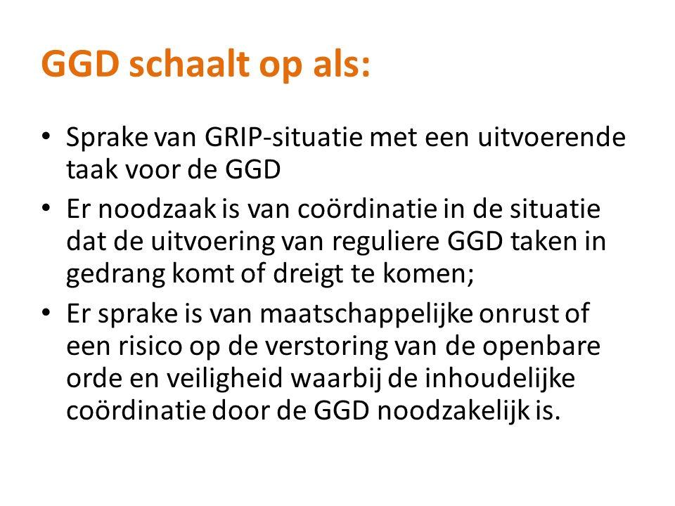 GGD schaalt op als: Sprake van GRIP-situatie met een uitvoerende taak voor de GGD Er noodzaak is van coördinatie in de situatie dat de uitvoering van