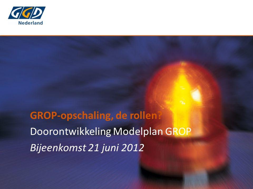 GROP-opschaling, de rollen? Doorontwikkeling Modelplan GROP Bijeenkomst 21 juni 2012