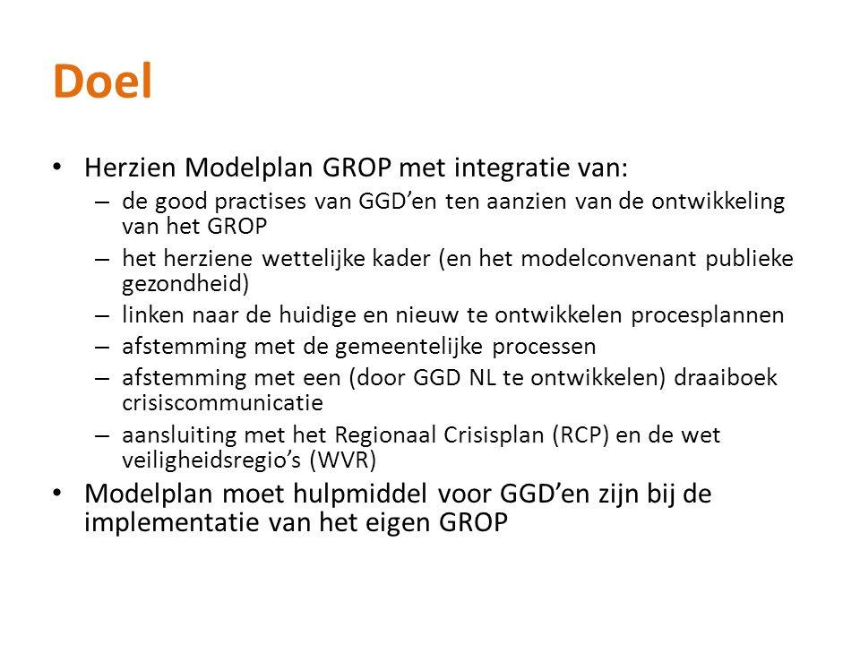 Doel Herzien Modelplan GROP met integratie van: – de good practises van GGD'en ten aanzien van de ontwikkeling van het GROP – het herziene wettelijke