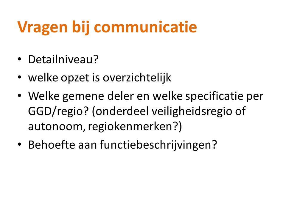 Vragen bij communicatie Detailniveau? welke opzet is overzichtelijk Welke gemene deler en welke specificatie per GGD/regio? (onderdeel veiligheidsregi