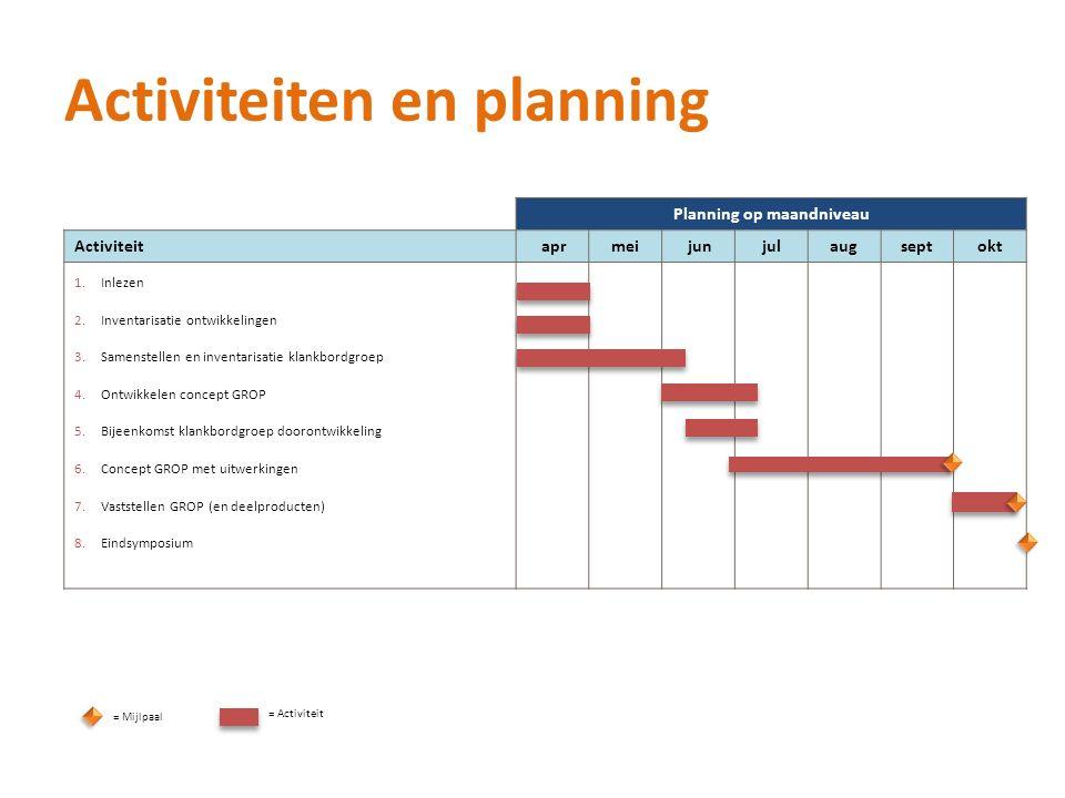 Activiteiten en planning A Planning op maandniveau Activiteit aprmeijunjulaugseptokt 1.Inlezen 2.Inventarisatie ontwikkelingen 3.Samenstellen en inven