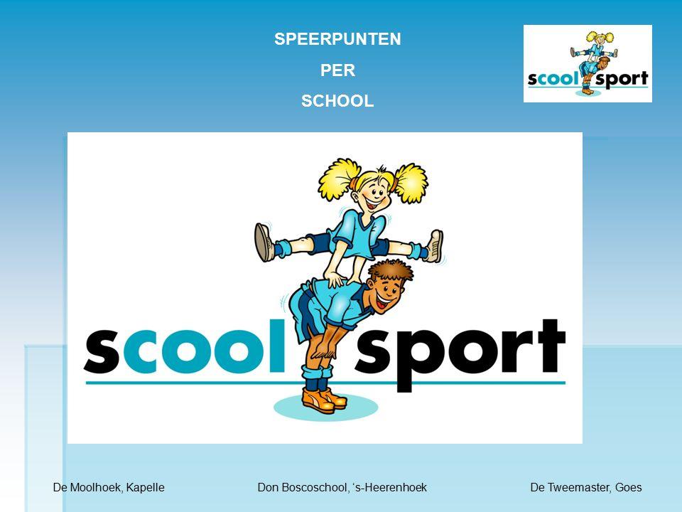 SPEERPUNTEN PER SCHOOL De Moolhoek, KapelleDon Boscoschool, 's-HeerenhoekDe Tweemaster, Goes