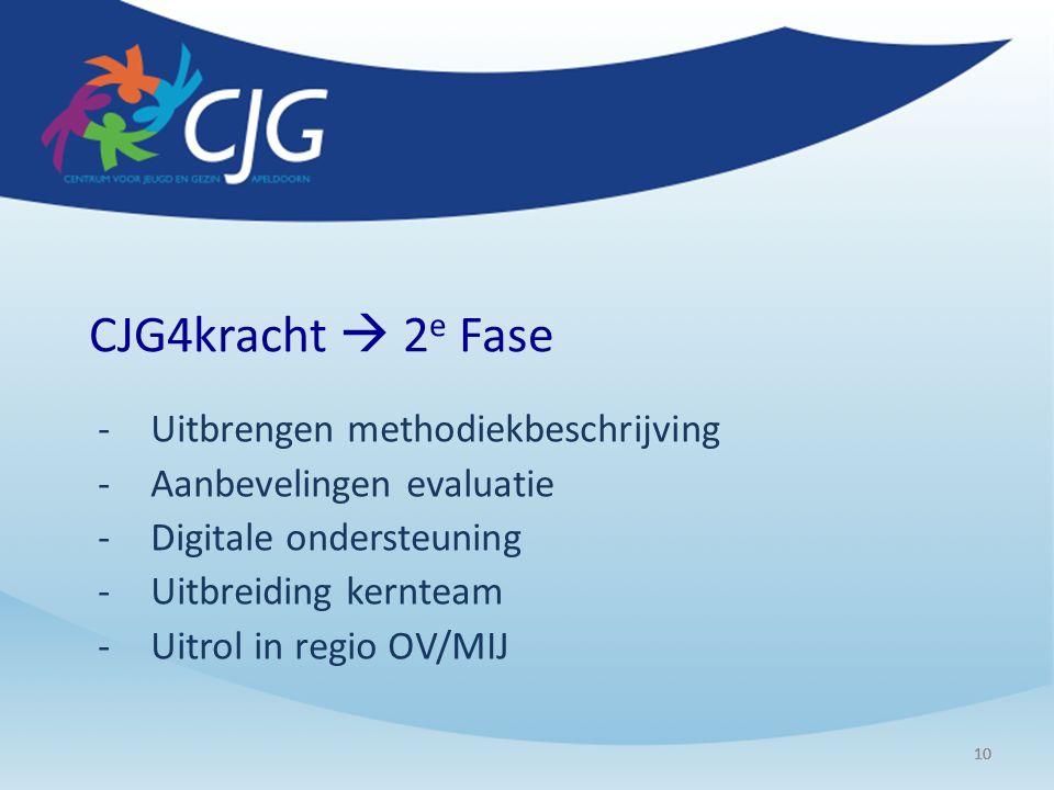 10 CJG4kracht  2 e Fase 10 -Uitbrengen methodiekbeschrijving -Aanbevelingen evaluatie -Digitale ondersteuning -Uitbreiding kernteam -Uitrol in regio OV/MIJ