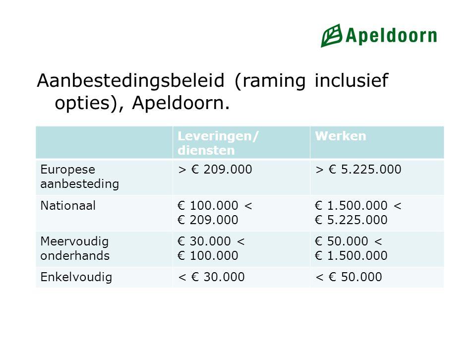Aanbestedingsbeleid (raming inclusief opties), Apeldoorn. Leveringen/ diensten Werken Europese aanbesteding > € 209.000> € 5.225.000 Nationaal€ 100.00