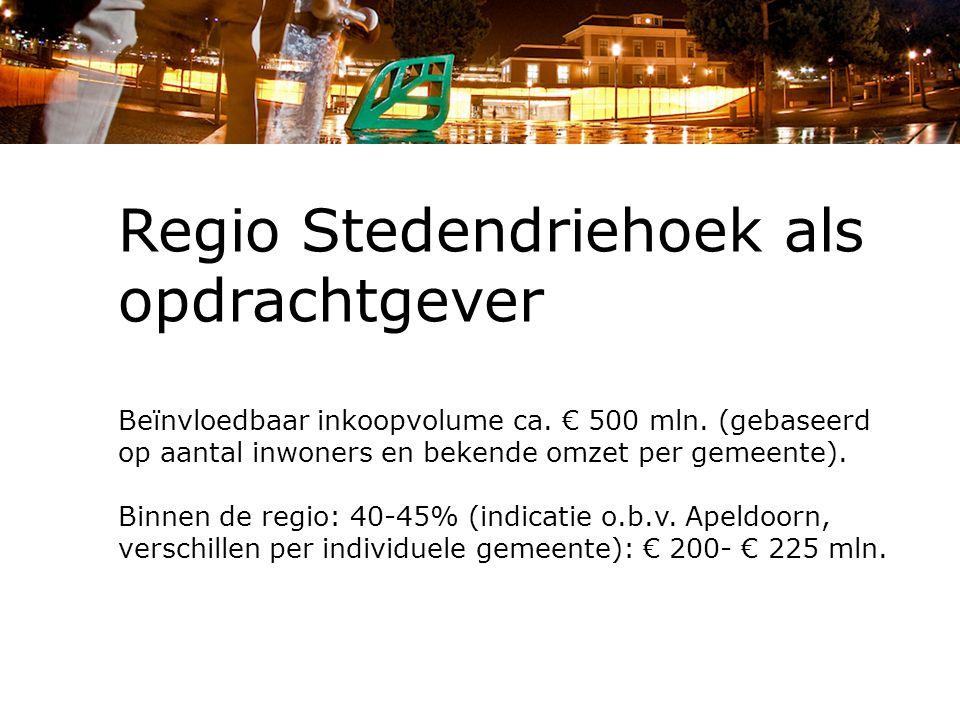 Regio Stedendriehoek als opdrachtgever Beïnvloedbaar inkoopvolume ca. € 500 mln. (gebaseerd op aantal inwoners en bekende omzet per gemeente). Binnen