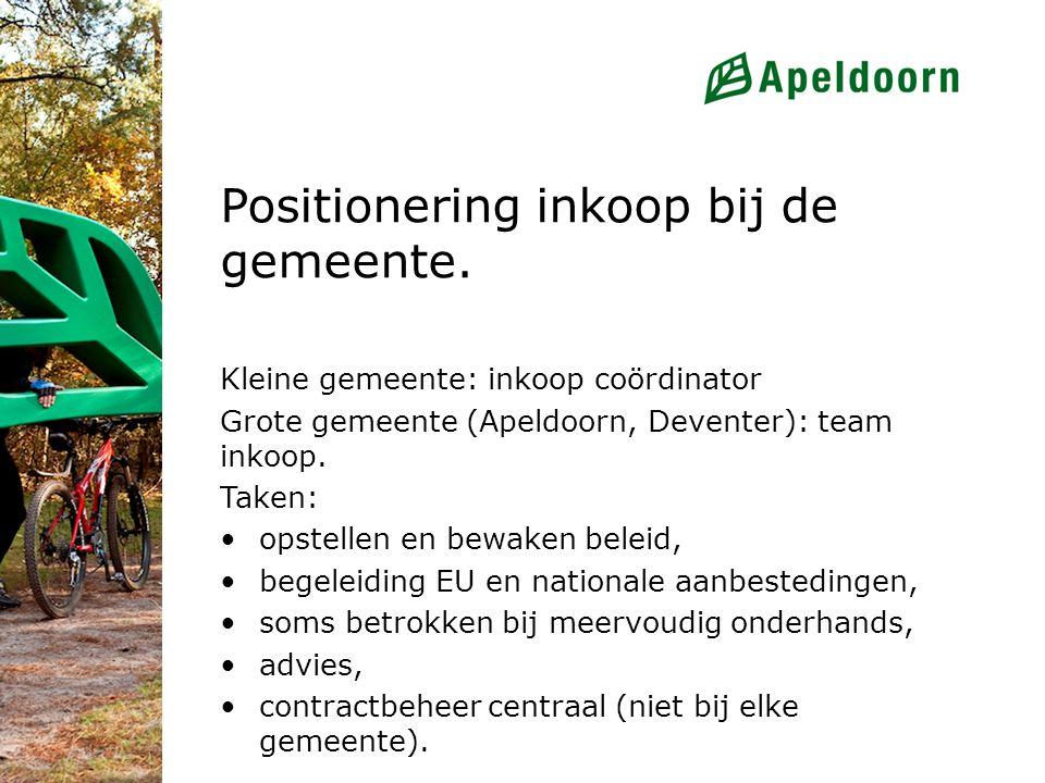 Positionering inkoop bij de gemeente. Kleine gemeente: inkoop coördinator Grote gemeente (Apeldoorn, Deventer): team inkoop. Taken: opstellen en bewak
