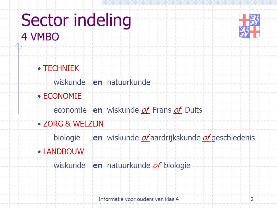 Informatie voor ouders van klas 42 Sector indeling 4 VMBO TECHNIEK wiskundeen natuurkunde ECONOMIE economieen wiskunde of Frans of Duits ZORG & WELZIJN biologieen wiskunde of aardrijkskunde of geschiedenis LANDBOUW wiskundeen natuurkunde of biologie