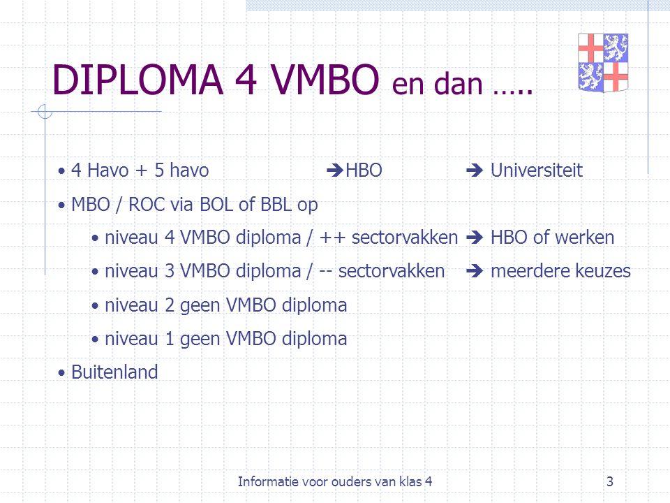 Informatie voor ouders van klas 44 Keuzebegeleiding klas 4 VMBO Mentorlessen (examenvoorbereiding, individuele gesprekken, informatiemateriaal) Bezoek beroepenmarkt ( 14 dec.