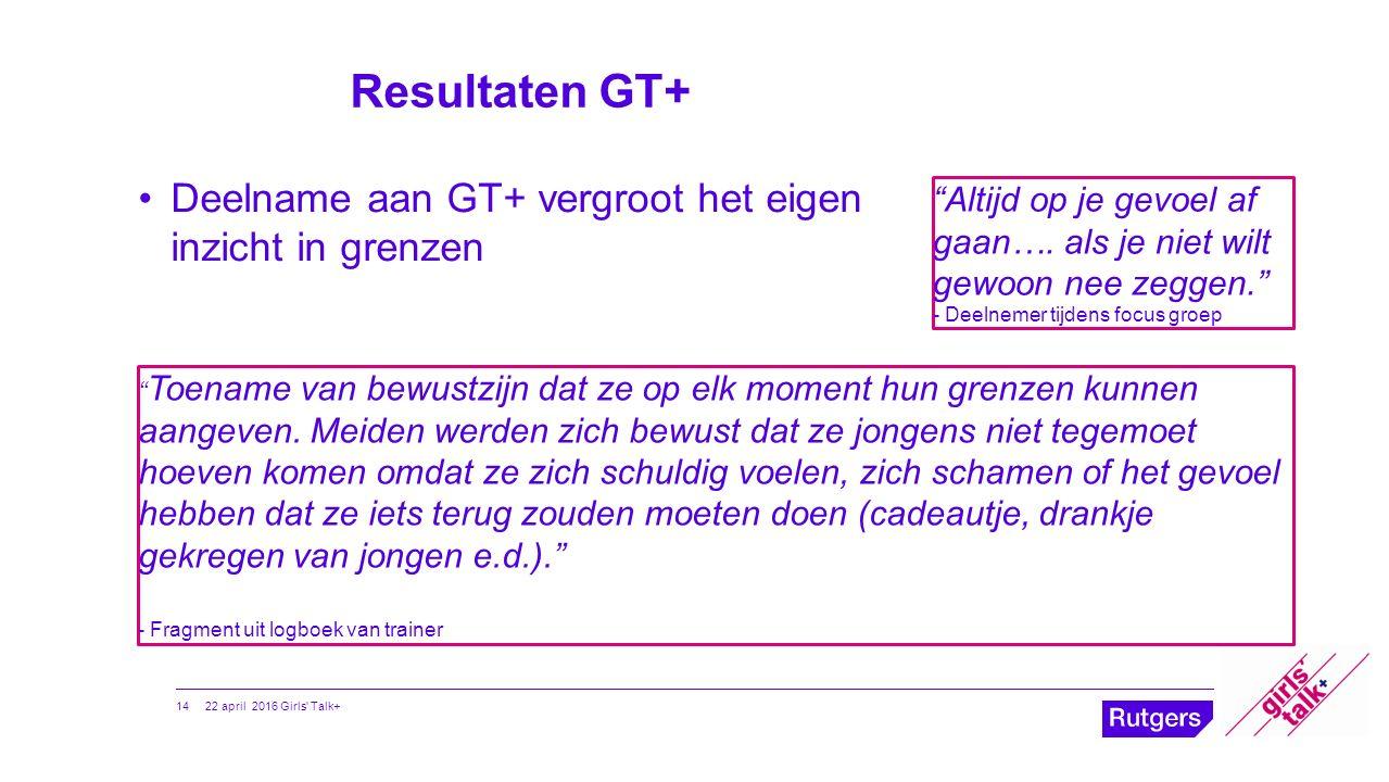 """Resultaten GT+ 14 Deelname aan GT+ vergroot het eigen inzicht in grenzen """" Toename van bewustzijn dat ze op elk moment hun grenzen kunnen aangeven. Me"""