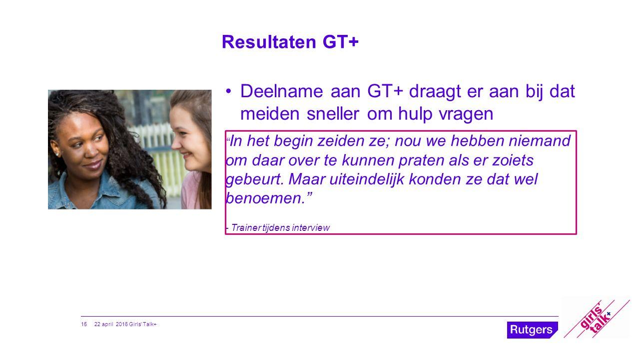 """Resultaten GT+ 15 Deelname aan GT+ draagt er aan bij dat meiden sneller om hulp vragen """" In het begin zeiden ze; nou we hebben niemand om daar over te"""