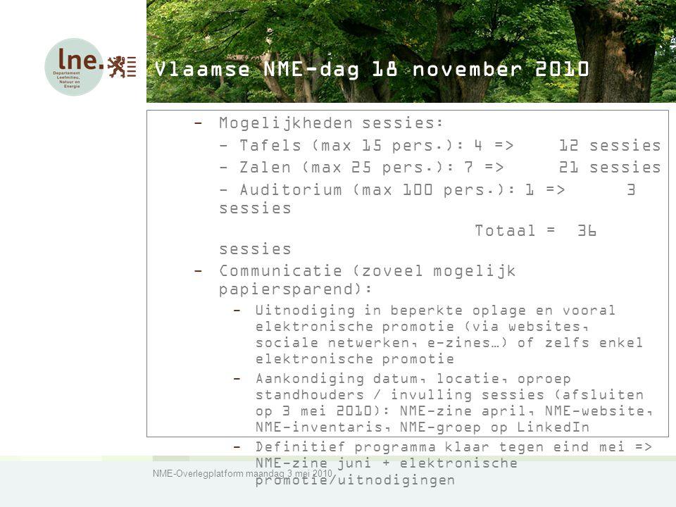 NME-Overlegplatform maandag 3 mei 2010 Vlaamse NME-dag 18 november 2010 -Mogelijkheden sessies: - Tafels (max 15 pers.): 4 =>12 sessies - Zalen (max 25 pers.): 7 =>21 sessies - Auditorium (max 100 pers.): 1 => 3 sessies Totaal = 36 sessies -Communicatie (zoveel mogelijk papiersparend): -Uitnodiging in beperkte oplage en vooral elektronische promotie (via websites, sociale netwerken, e-zines…) of zelfs enkel elektronische promotie -Aankondiging datum, locatie, oproep standhouders / invulling sessies (afsluiten op 3 mei 2010): NME-zine april, NME-website, NME-inventaris, NME-groep op LinkedIn -Definitief programma klaar tegen eind mei => NME-zine juni + elektronische promotie/uitnodigingen