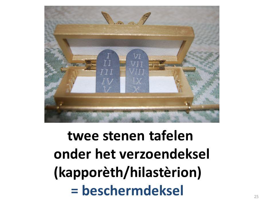twee stenen tafelen onder het verzoendeksel (kapporèth/hilastèrion) = beschermdeksel 25