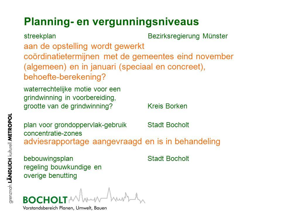 Planning- en vergunningsniveaus streekplanBezirksregierung Münster aan de opstelling wordt gewerkt coördinatietermijnen met de gemeentes eind november (algemeen) en in januari (speciaal en concreet), behoefte-berekening.