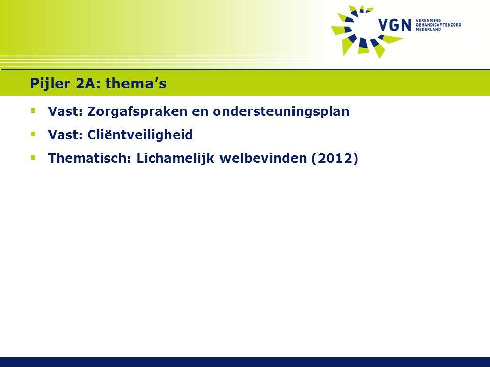 Pijler 2A: thema's  Vast: Zorgafspraken en ondersteuningsplan  Vast: Cliëntveiligheid  Thematisch: Lichamelijk welbevinden (2012)