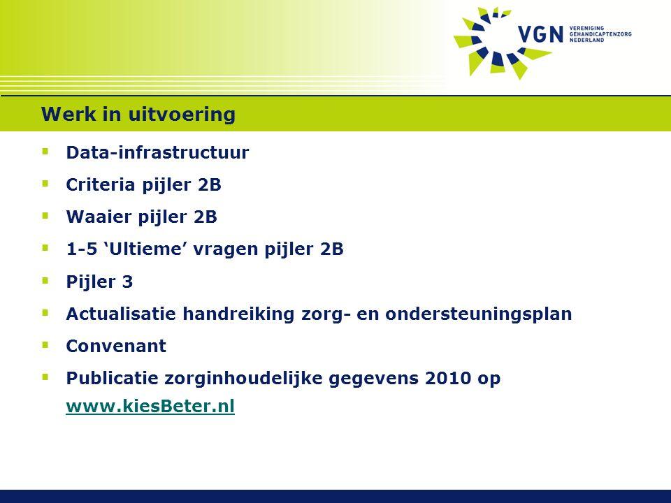 Werk in uitvoering  Data-infrastructuur  Criteria pijler 2B  Waaier pijler 2B  1-5 'Ultieme' vragen pijler 2B  Pijler 3  Actualisatie handreiking zorg- en ondersteuningsplan  Convenant  Publicatie zorginhoudelijke gegevens 2010 op www.kiesBeter.nl www.kiesBeter.nl