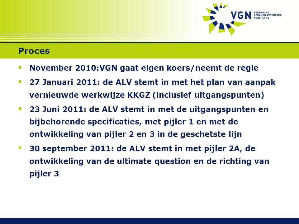 Proces  November 2010:VGN gaat eigen koers/neemt de regie  27 Januari 2011: de ALV stemt in met het plan van aanpak vernieuwde werkwijze KKGZ (inclusief uitgangspunten)  23 Juni 2011: de ALV stemt in met de uitgangspunten en bijbehorende specificaties, met pijler 1 en met de ontwikkeling van pijler 2 en 3 in de geschetste lijn  30 september 2011: de ALV stemt in met pijler 2A, de ontwikkeling van de ultimate question en de richting van pijler 3