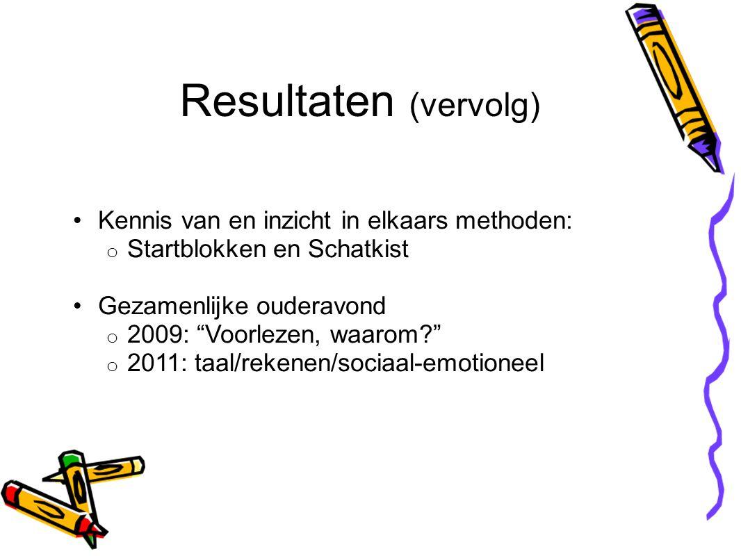 Kennis van en inzicht in elkaars methoden: o Startblokken en Schatkist Gezamenlijke ouderavond o 2009: Voorlezen, waarom o 2011: taal/rekenen/sociaal-emotioneel Resultaten (vervolg)